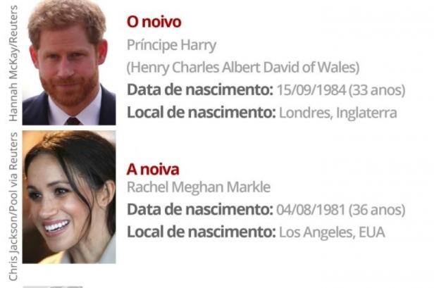 principe harry meghan markle Alexi Lubomirski Courtesy of Kensington Palace Reuters 2